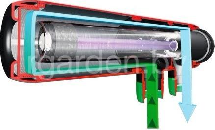 Стерилизатор прудовой с УФ-лампой 15