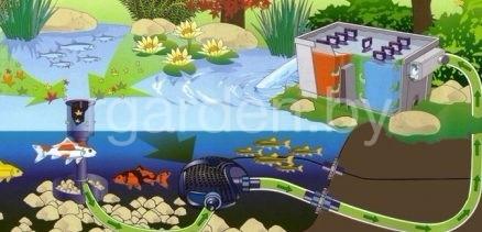 Фильтрационный комплект для водоемов Aquael KLARJET 15000