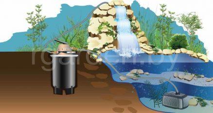 Фильтр напорный для пруда 30м3, CPF-15000, УФ 18 вт